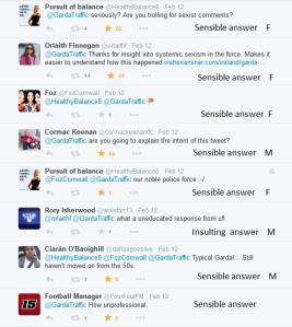 Sexist comments Garda tweet 2