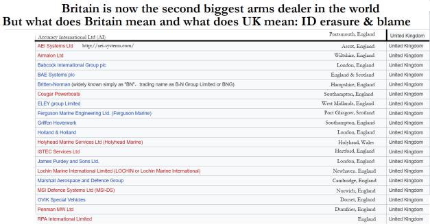 Arms Manufacturers